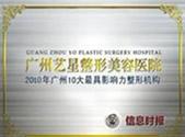 2010广州十大最具影响力整形机构