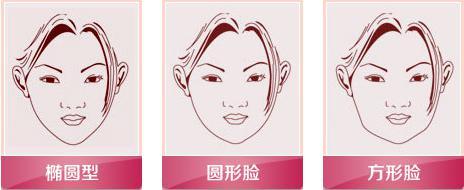 你属于哪一种脸型