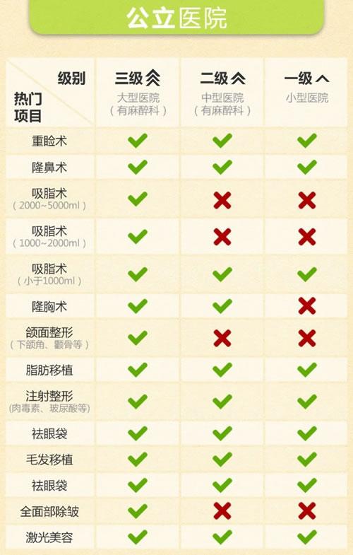 上海整容去哪儿 上海正规整形医院排行