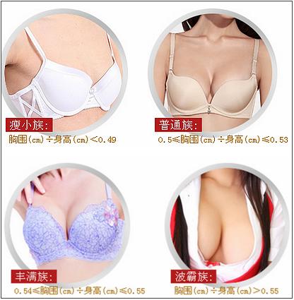 先来个美胸测试,看看你的胸围是否达标