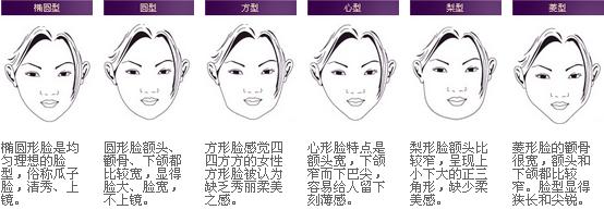东莞美立方做改脸型技术好不好呢图片