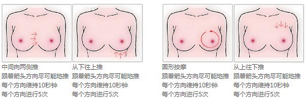 手术后胸部按摩方法