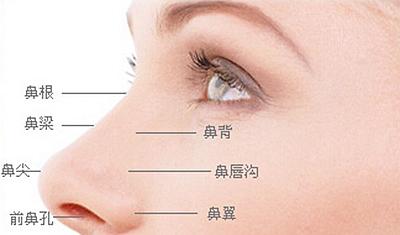 上海东方医院做隆鼻效果怎么样