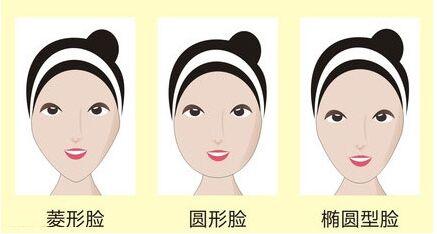 芜湖改脸型哪家医院效果比较好呢