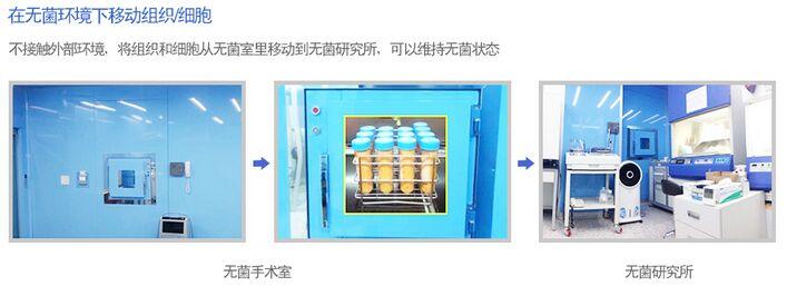 韩国艺德雅拥有完整的One-Stop无菌室系统