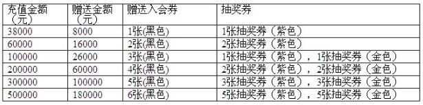 上海华美18周年院庆优惠