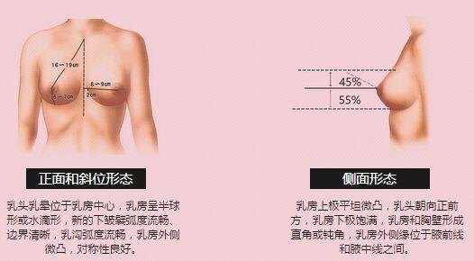 上海华美隆胸手术