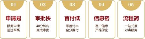 惠州伊美整形分期5个优势