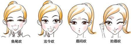 邯郸现代丽人打瘦脸针