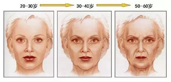 """吴博士表示,""""女性过了25岁以后,皮肤内胶原蛋白生长开始减慢,肌肤再生能力逐渐衰退,40岁开始,眼睛、苹果肌、下颌肌肉不断松弛下垂,双下巴,颈纹日见明显。在国外,定期注射保养已经渐渐取代美容皮肤保养成为新型保养方法,国内虽然微整形注射流行,但很多爱美人士都还有定期注射保养这方面的意识。其实,注射美容是中长效护肤的极佳方法,值得推荐。"""
