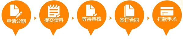 深圳希思整形分期申请
