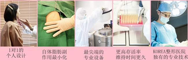 韩国KOREA干细胞脂肪移植优势