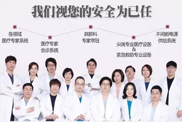 韩国KOREA整形医院专家团队