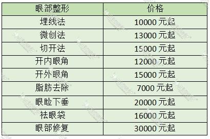 韩国眼部整形价格表