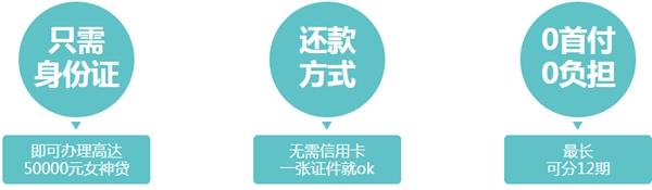 苏州常春藤整形分期流程