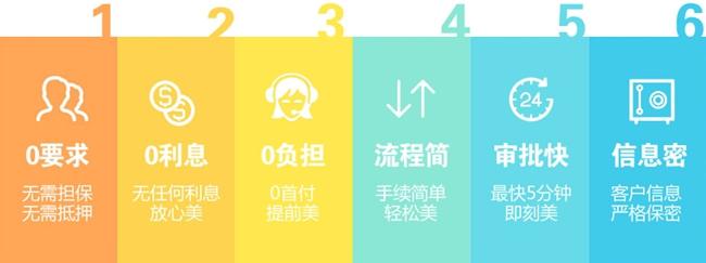 北京集美名媛整形分期优势