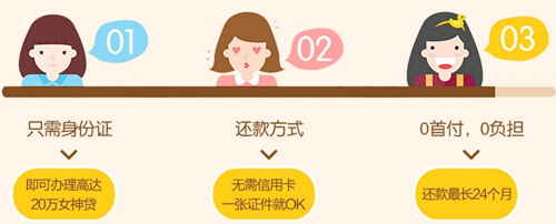 广州华美整形分期流程
