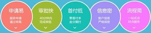 广州华美整形分期优势