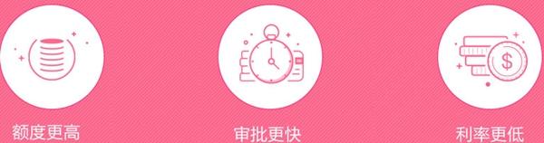沈阳杏林整形分期申请优势