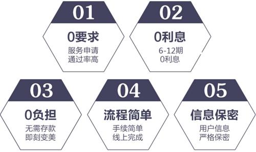 郑州芳艺整形分期优势