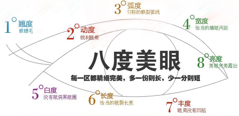 南宁梦想整形韩式双眼皮手术优势
