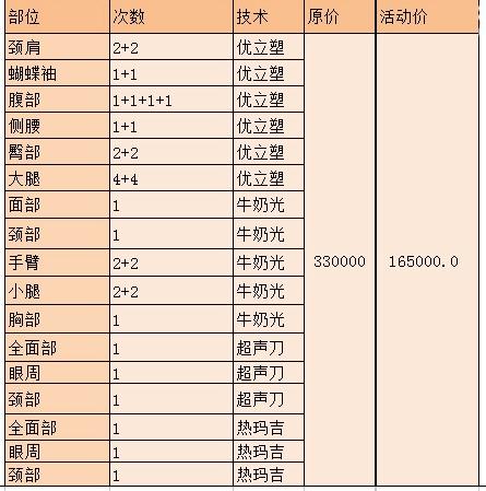 北京凯润婷十年大庆整形优惠套餐
