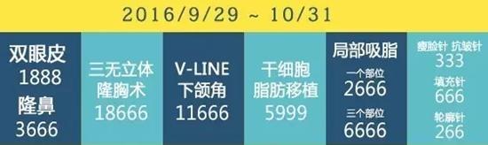 韩国KOREA整形医院10月整形优惠