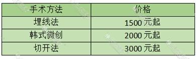兰州亚韩双眼皮手术价格表