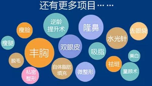 徐州心源整形分期项目