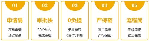 重庆华美整形分期5大优势
