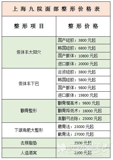 上海九院面部整形价格