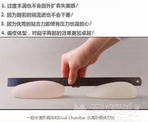 韩国原辰水滴型假体优势