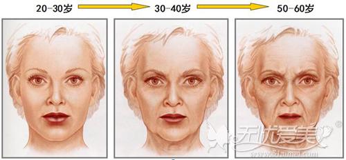 女人日益衰老的容颜