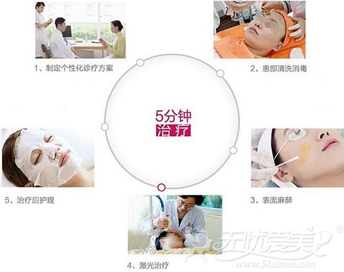 济南华夏医院激光祛雀斑只需5分钟