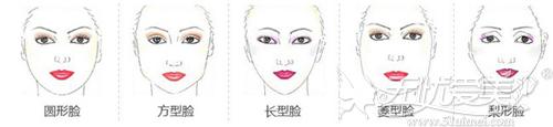 各种脸型都可以变成小V脸