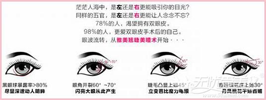 长沙雅美翘睫美瞳术术前设计