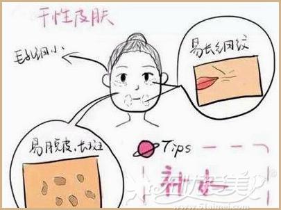 长沙雅美对于干性皮肤的治疗