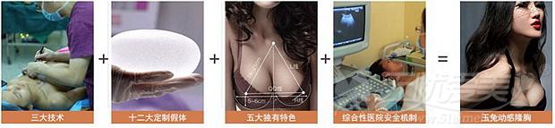 福州台江整形玉兔动感隆胸技术