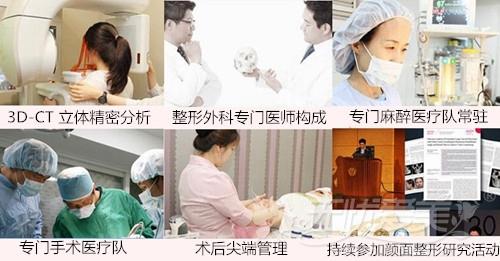 上海华美改脸型手术过程