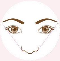 石家庄美莱韩式四维双眼皮术前设计