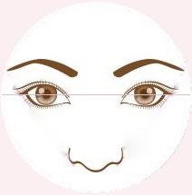 石家庄美莱双眼皮手术设计