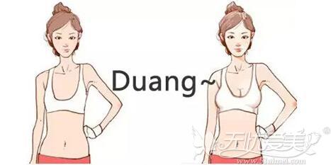 女人的好身材需要胸部的衬托