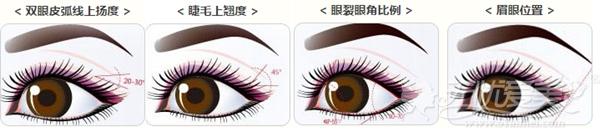 西安高一生双眼皮手术遵循美学