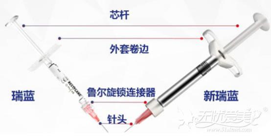 新铂金瑞蓝玻尿酸与老玻尿酸注射针炳的对比改进