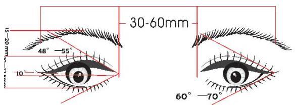 邢台伊美专利机压韩式双眼皮美学标准