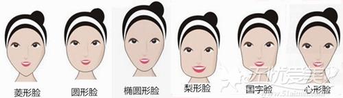 常见的一些脸型不好看的类型