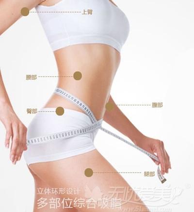 大连艺星纯韩7S综合吸脂术设计方案