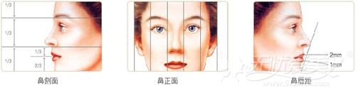 福州曙光综合隆鼻遵循的美学标准