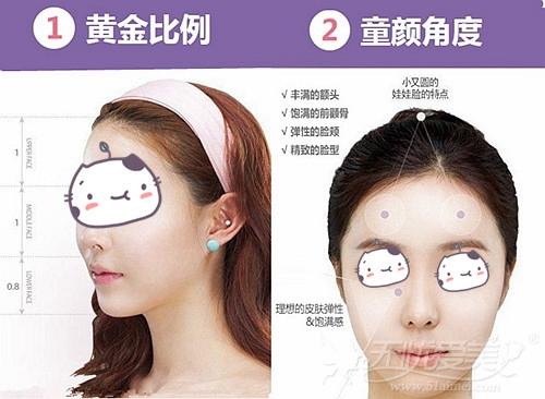 深圳美莱自体脂肪移植打造心形脸标准