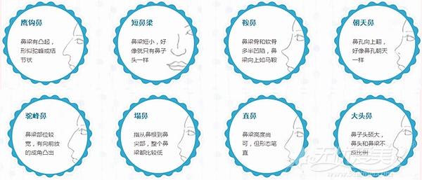 昆明韩辰鼻综合可以改善鼻型